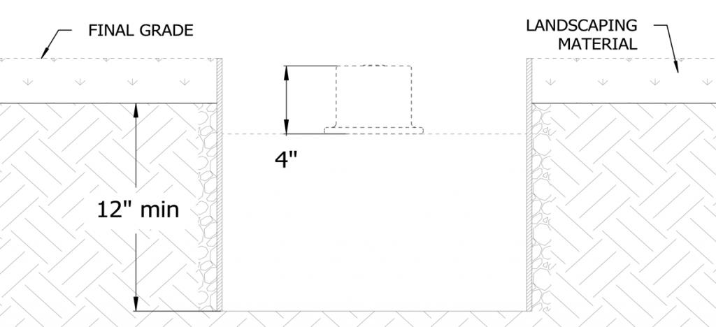 Diagram showing concrete form in designated position