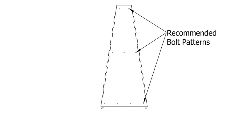 Recommended bolt patterns