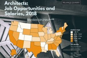 Interactive infographic showing state by state architect salaries and job opportunities.