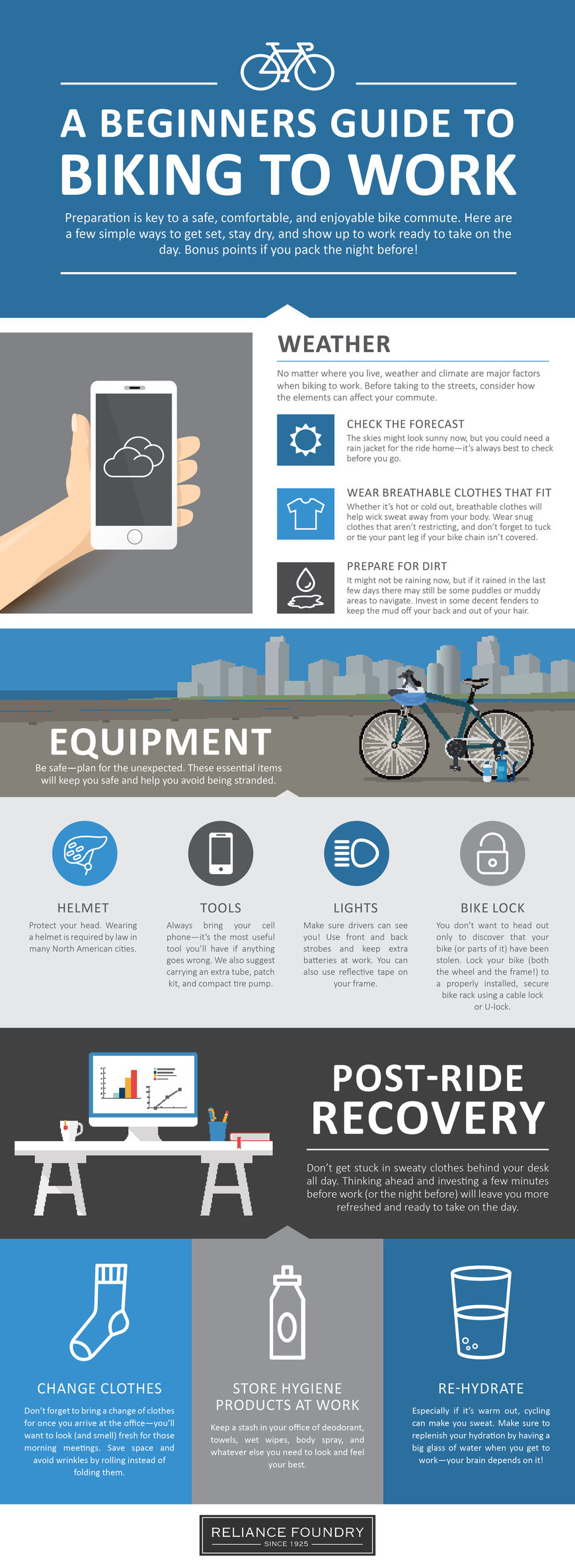 Infographic with 10 tips for bicycle commuting for beginners