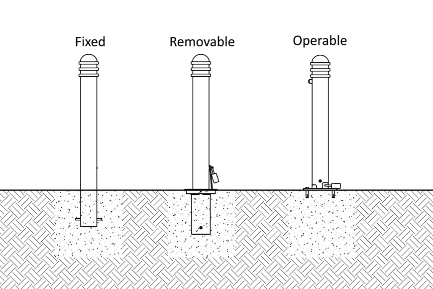 Diagram of different bollard mounting types including fixed removable and operable