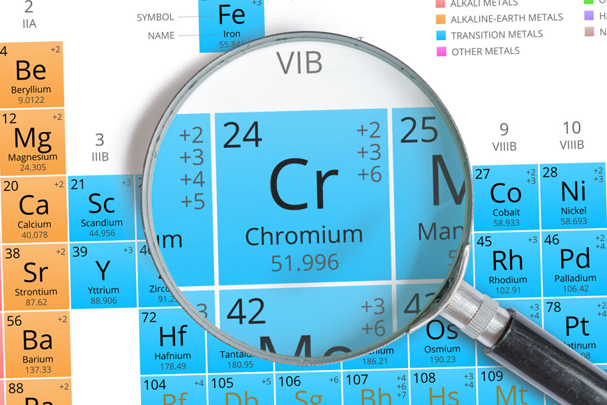 A picture of the periodic table highlights the element chromium