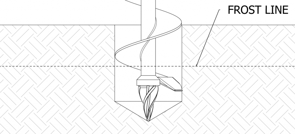 Diagram of auger digging a hole