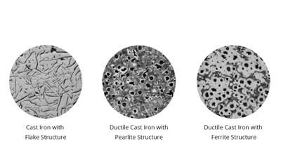 graphite microstructure