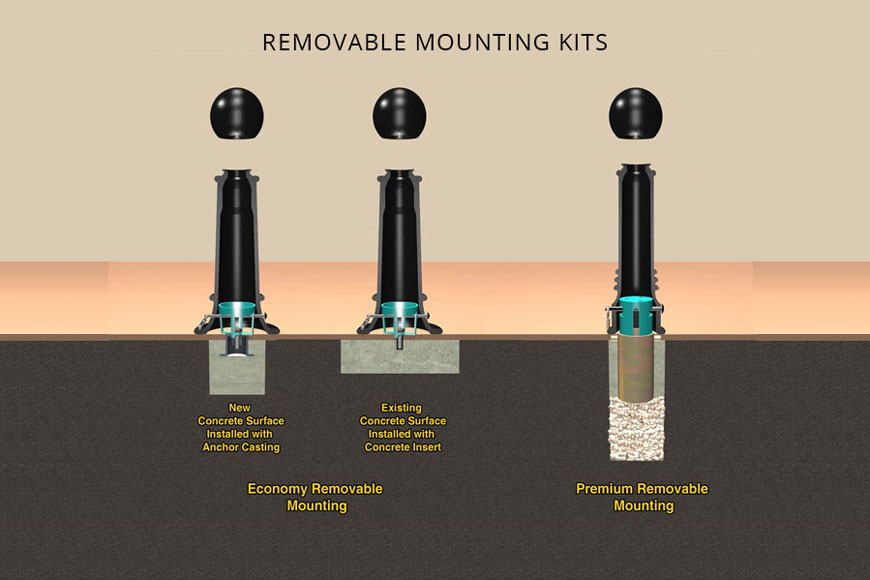 A diagram shows three ways to mount a removable decorative bollard: either on a new pour of concrete or bolted to existing concrete.