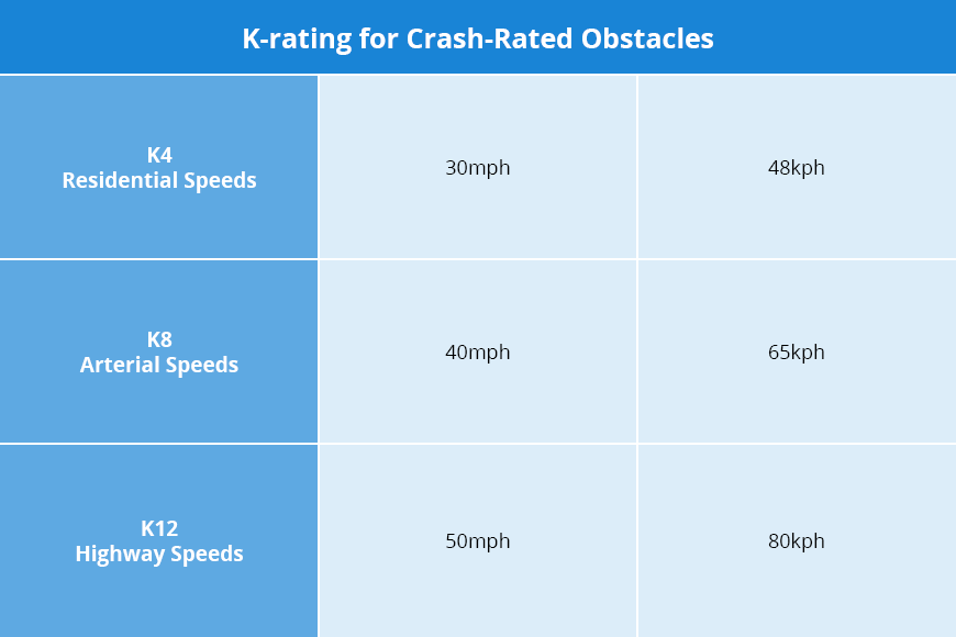 a table showing k-ratings K4, K8, and K12