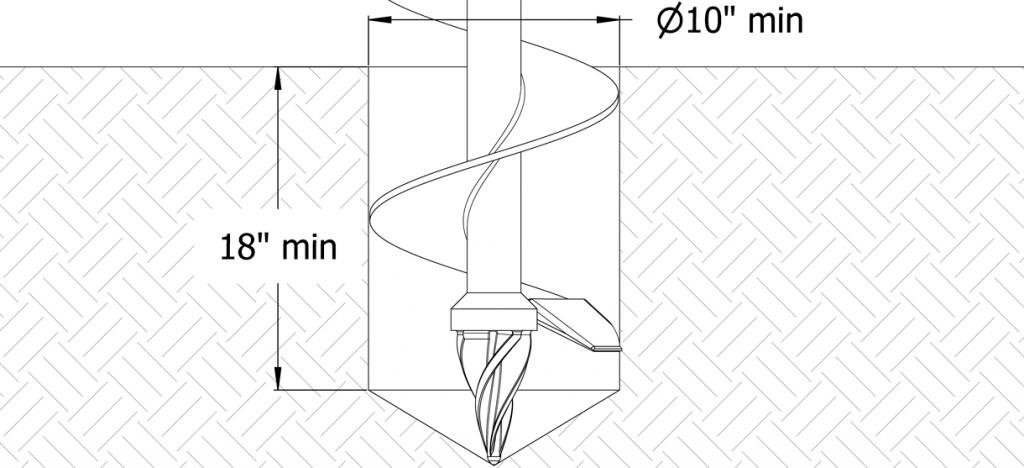 Diagram showing auger digging