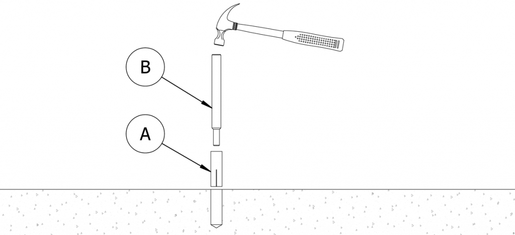 Diagram showing the concrete insert being set with a setting tool and hammer