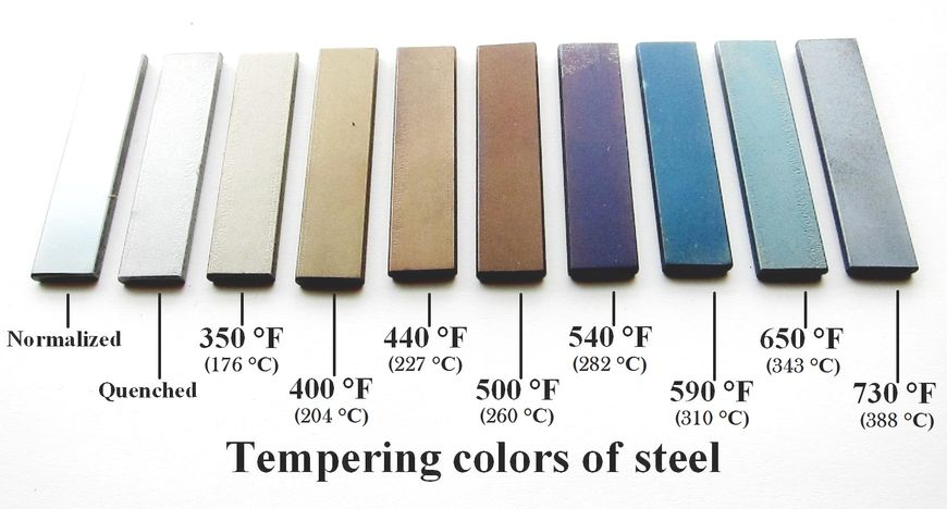 Tempered steel bars in colors like silver, brown, blue, and yellow representing different temper heats